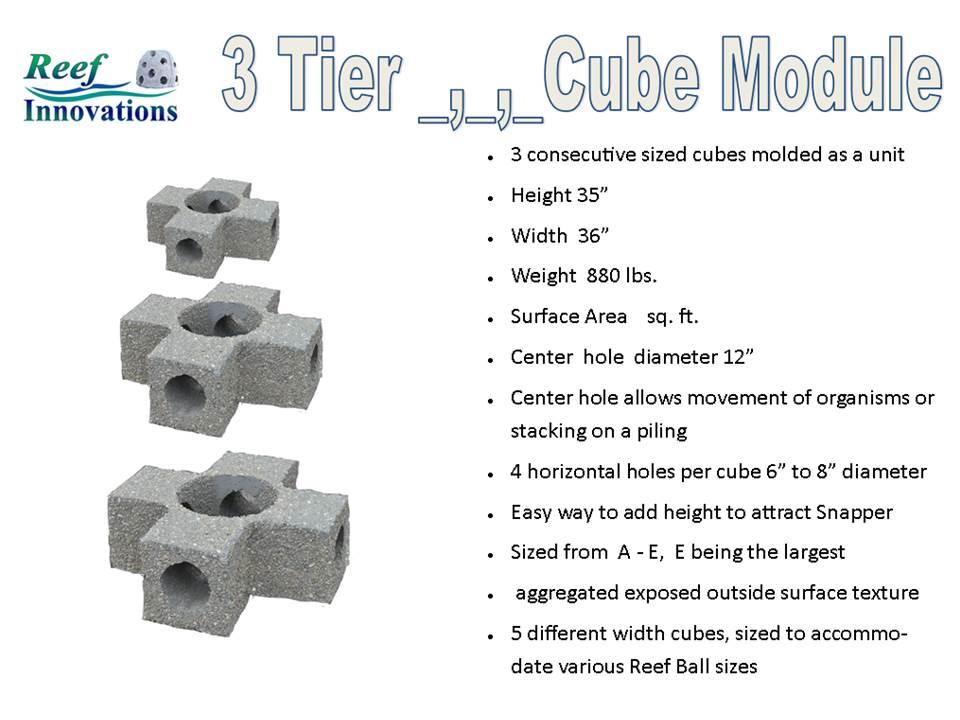 Cube 3 Tier