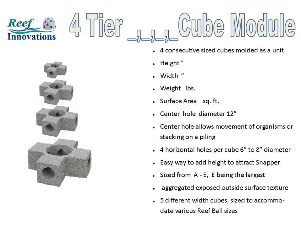 Cube 4 Tier