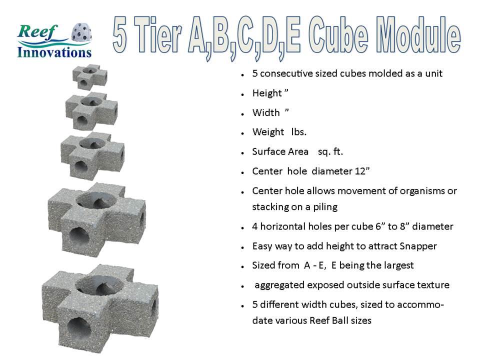 Cube 5 Tier