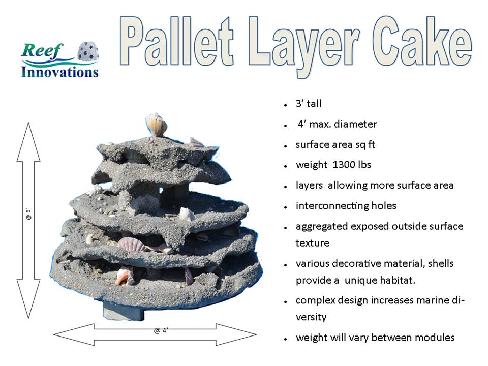 Pallet Cake