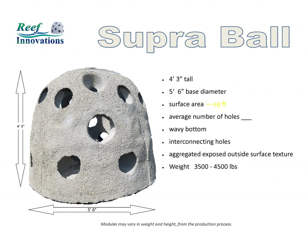 Supra Spec Sheet