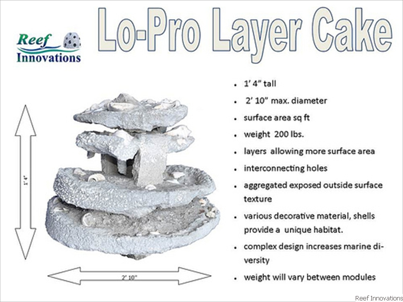 Lo-Pro